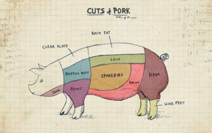 Pork-Chart_Article